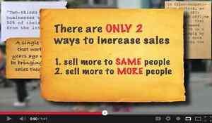 $333 Video is Your 24-Hour Salesman