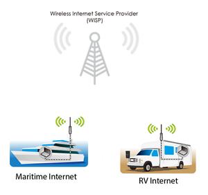 Alfa Wifi Camp Pro - Improve your RV WIFI connectivity !! East Perth Perth City Area Preview