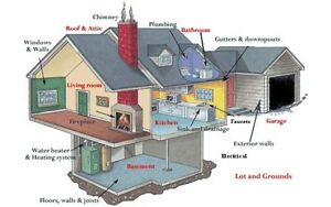 Home inspections by Royal Home Inspection Stratford Kitchener Area image 2