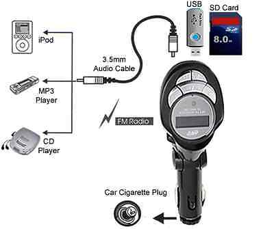 In-Car MP3 Audio Wireless FM Transmitter MP3 Player With USB + AUX Input