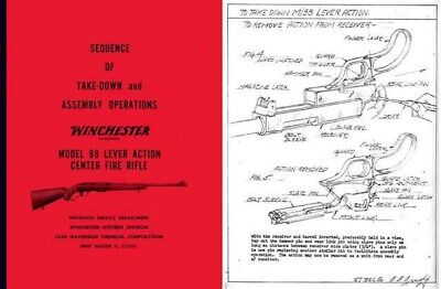 Winchester Model 88 Sequence of Take-Down and Assembly Operations
