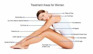 C$269 for four session of Laser Hair Removal for 6 Body Parts