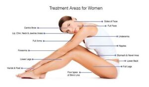 Up to 70% OFF Laser Hair Removal