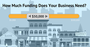 Expedia for Canadian Small Business Loans
