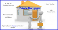 PRIVATE FIRST AND SECOND MORTGAGES STARTING AT 3.99%