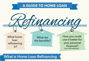 Refinancing your Home? - KristinGuthrieMortgages.com