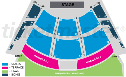 The Chainsmokers Melbourne Tickets
