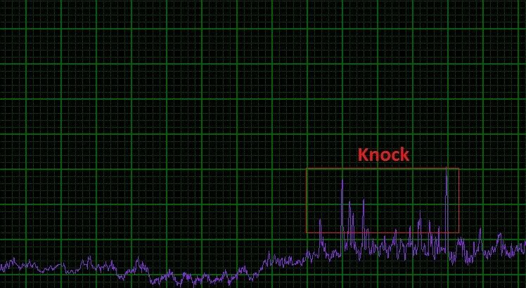 KNOCK SENSOR GAUGE with audio full digital knock gauge turbo nitrous ...