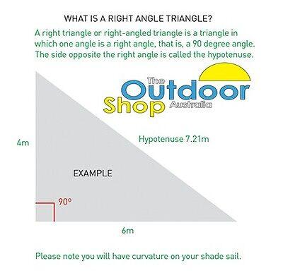 Right Angle Triangle Shade Sails