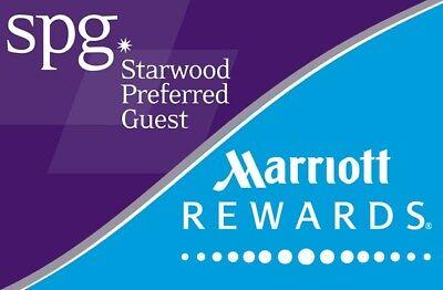 SPG Gold, Marriot Gold Upgrade
