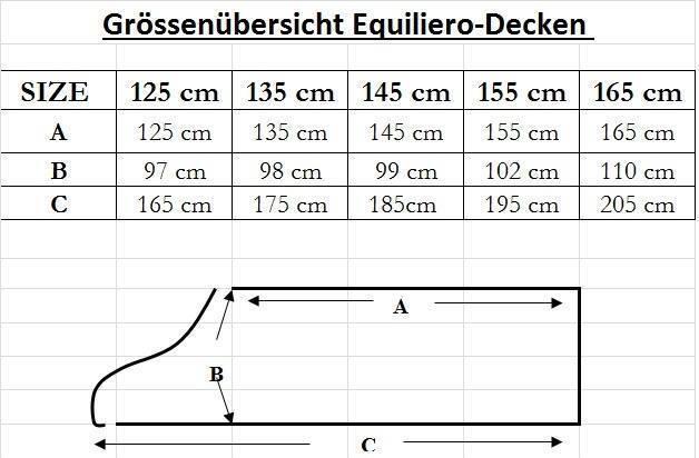 Equiliero- Abschwitzdecke NEU Polaarfleece 125 135 145 155 165