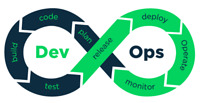 DevOps and AWS Training with Hands-On: Oct 21 Free Demo