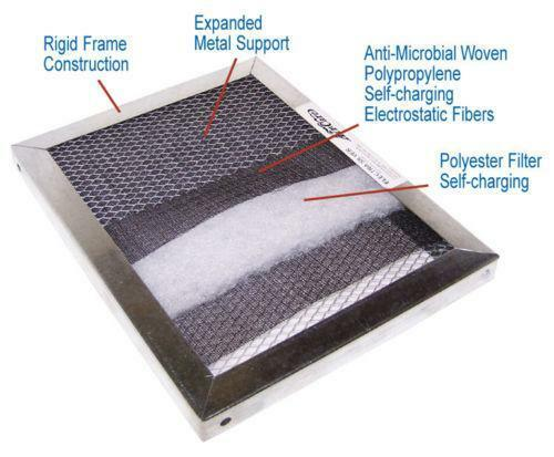 Electrostatic Air Filter Ebay