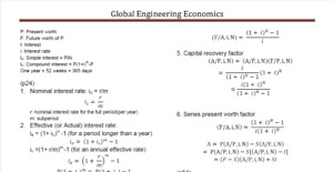 PEO Technical Exam: Engineering Economics notes & solutions
