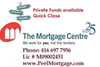 Private Funds available for 1st/2nd Mortgage No Income required