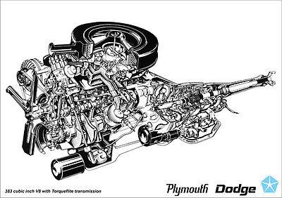 DODGE PLYMOUTH CHRYSLER V8 383 BIG BLOCK & TORQUEFLITE RETRO A3 POSTER PRINT
