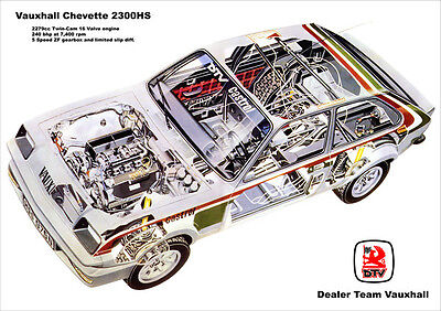 VAUXHALL CHEVETTE 2300HS RALLY CAR DETAILED CUTAWAY IMAGE A3 SIZE POSTER PRINT