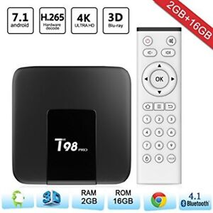 Android/Kodi Boxes on Sale. 2018 Products & Warranty