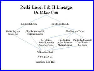 Usui/Holy Fire II Reiki Level I & II Jan 7th, Feb 4th Belleville Belleville Area image 3