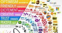 Graphic Designer ( Websites, Logos, Posters, Promos etc. )