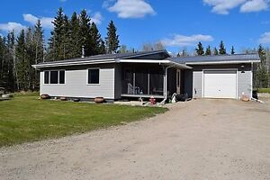 **NEW PRICE - Awesome Acreage at the Lake!