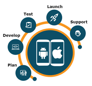 Need a mobile app developer for the most affordable price??
