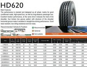 ALL NEW 11R 22.5 SEMI/TRANSPORT TRUCK TIRES DRIVE, STEER & TRAIL Stratford Kitchener Area image 9