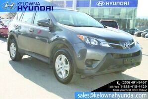 2015 Toyota RAV4 LE No accident!