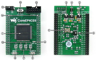 Coreep4ce6 Altera Cyclone Iv Ep4ce6e22c8n Fpga Development Board Jtag Debugging