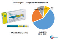 Global Peptide Therapeutics market research