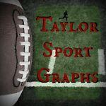 TaylorSportGraphs