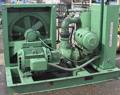 75 Hp Gardner Denver Air Compressor Edfqla Air Cooled