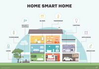 Affordable and Modular Smart Home Automation and Security