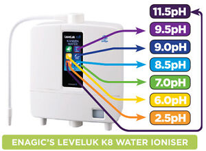 VVEUC Enagic Kangen Water Ionizer Machine!