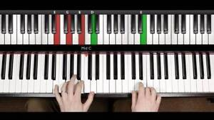 Pianoforall - Incredible New Way To Learn Piano & Keyboard Melbourne CBD Melbourne City Preview