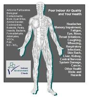 Airconditioning & Duct Cleaning Sale