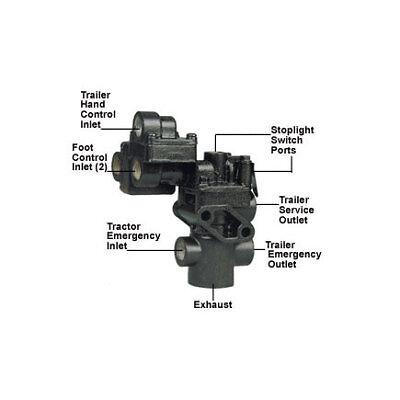 Details about HALDEX Two-Line KN34123