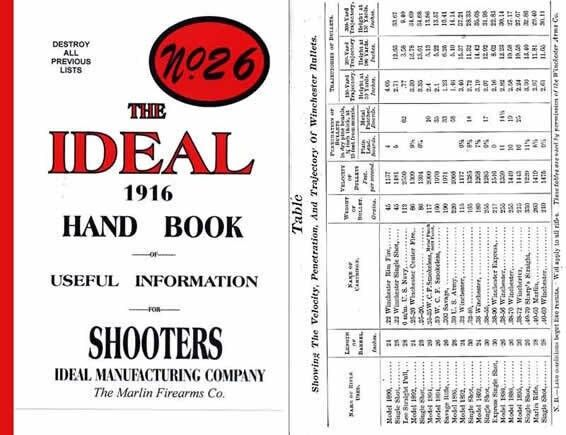Ideal 1916 Hand Book of Useful Information Catalog