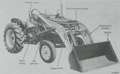 Ih Wagner Model 120 Front End Loader Owners Manual For International 240 Utility