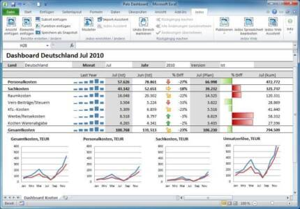 Excel Automation Solutions Sydney City Inner Sydney Preview