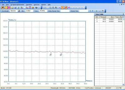 Azzota Spectrophotometer M.wave Basic Software
