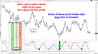 """Watch Me Make $11,680 a Day - Day Trading Futures """"live"""" Account"""
