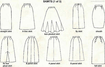 Adaclist moreover Thing together with 98963 besides 260505159665316490 additionally Bouton De Meuble Laiton. on drawing long skirt