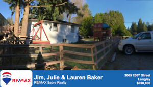 10,000+ SQFT lot at 36A & 200th in Langley