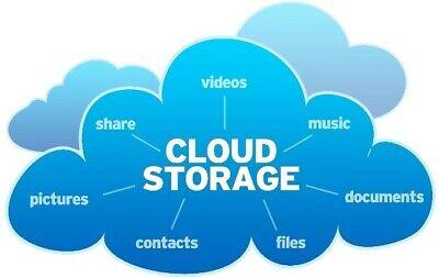 1TB online cloud storage information