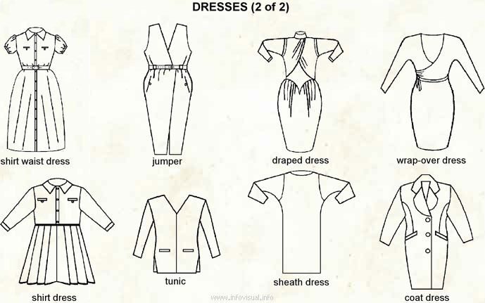 Dresses 2 Of Clothing Provided With A Blouse And Skirt Shirt Waist Dress Whose Top Looks Like Jumper Sleeveless Wide