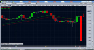 FOREX COURS (Double your account)