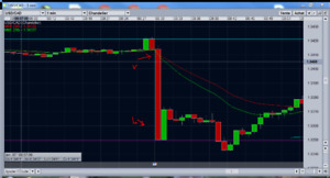 """FOREX COURSE   418-563-8286  """"Get away from traffic jams"""""""