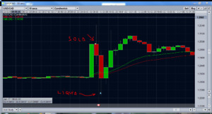 *   Professional FOREX trading lessons*   Earn MONEY by trading