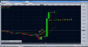 FOREX COURSE PRO  ( 418-563-8286  )